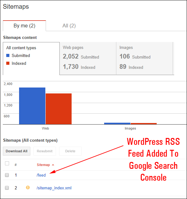 WordPress RSS feed added to Google Search Console