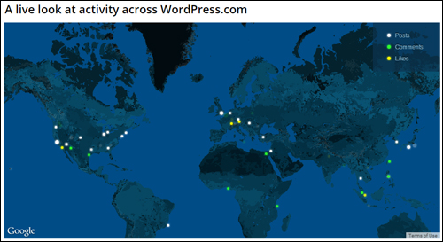 WordPress.com - Live Activity