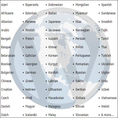 WordPress.org languages