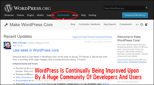 WordPress is continually being improved by an open community of developers and users