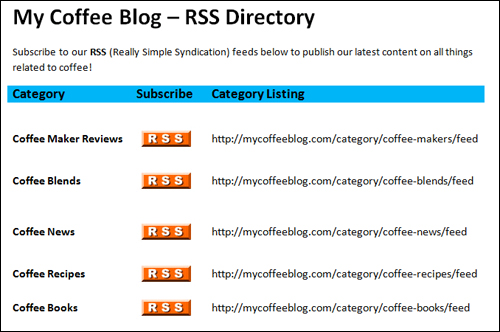 Provide A Directory Of RSS Feeds For Subscribers