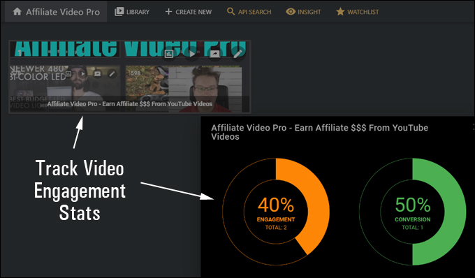 Affiliate Video Pro Dashboard - Track Engagement Stats