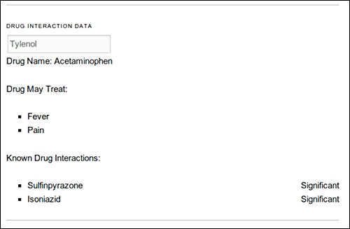 Drug Interaction Data WordPress Plugin - Information Screen