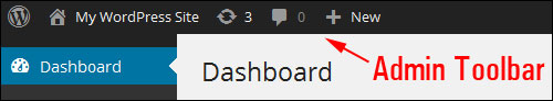 How To Navigate Around The WordPress Dashboard