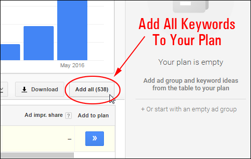 Add All Keywords To Your Plan