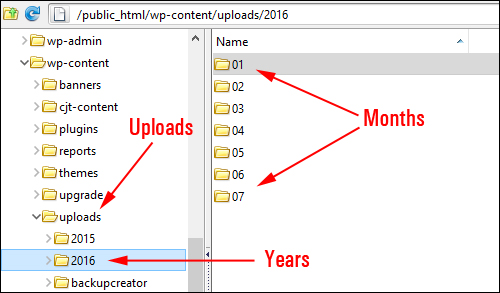 How media files are organized in the WordPress 'Uploads' folder