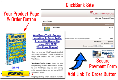Selling Digital Products Using ClickBank