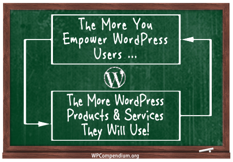 The more you empower people to use WordPress, the more WordPress products & services they will want to use!