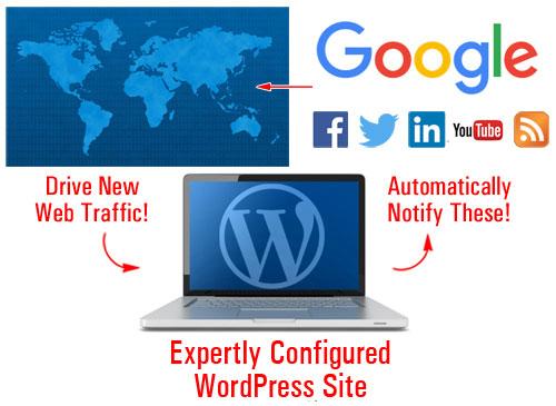 Expertly Configured WordPress Site