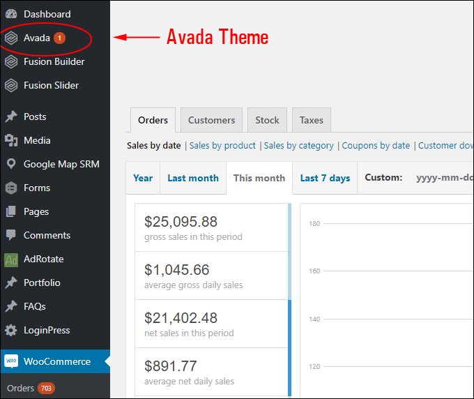 Creating a WordPress e-commerce site with Avada theme and WooCommerce