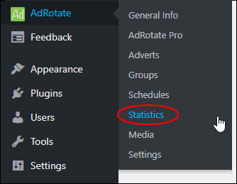 AdRotate - Statistics menu