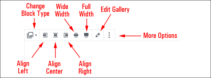 Gallery Block Editor