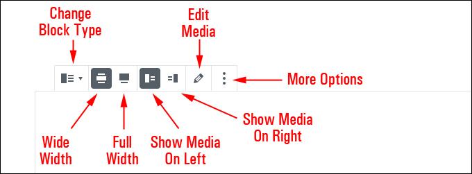 Media & Text Block Editor
