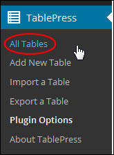 How To Create And Add Tables To WordPress Pages And Posts