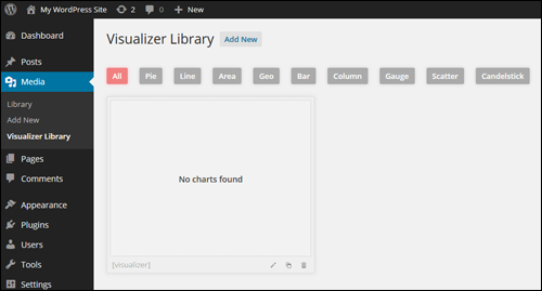 Visualizer Plugin For WordPress