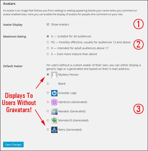 Using Gravatars In WordPress