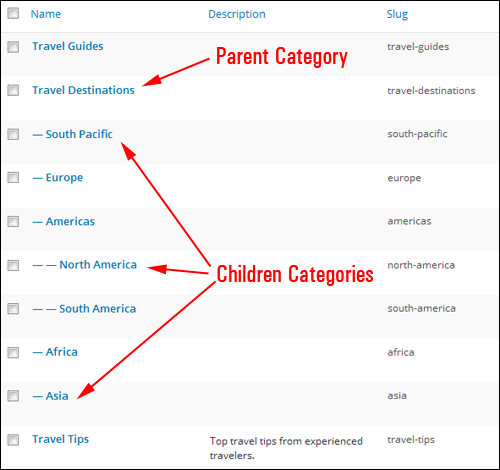 Nested post categories